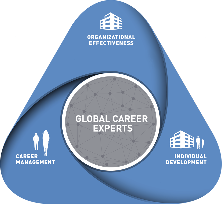 Global Career Experts